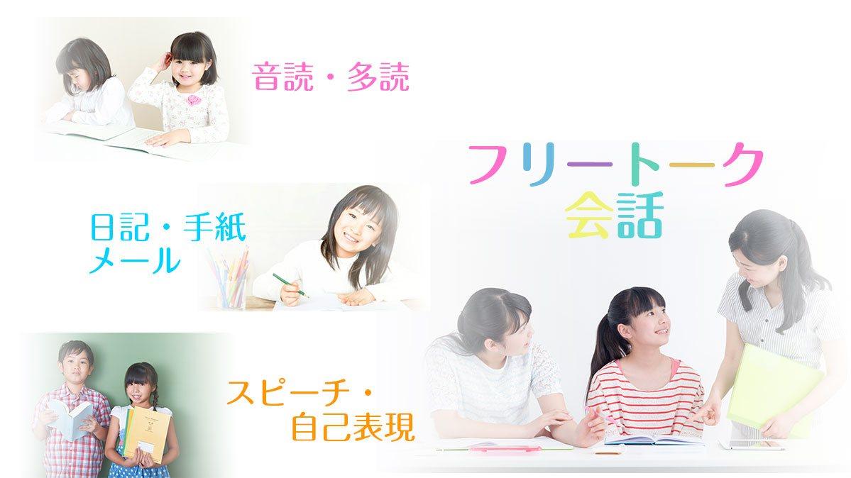 音読・多読 日記・手紙 メール スピーチ・自己表現 フリートーク会話
